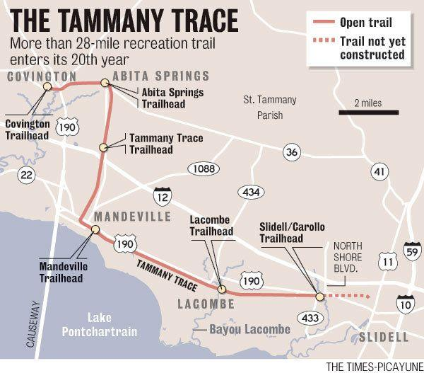St. Tammany Trace Bike Trail